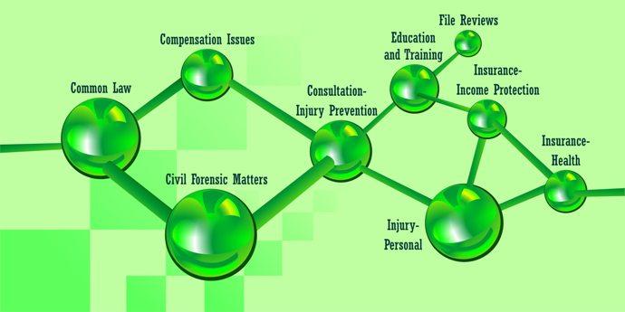 training common law